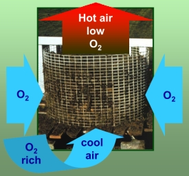 Air flow example